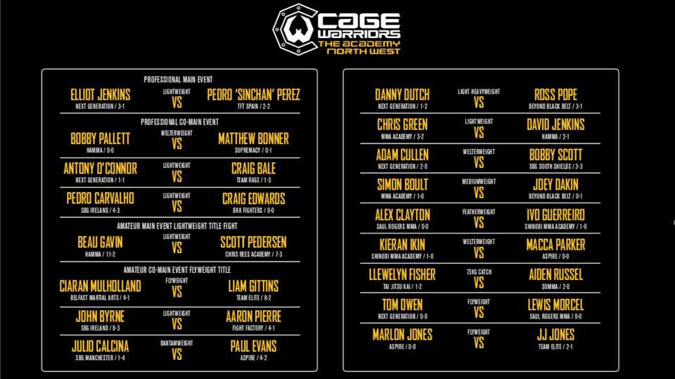 Shinobi Cage warriors fight card
